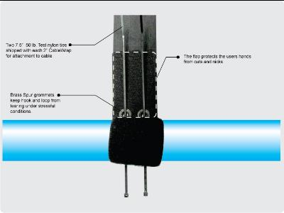 Descriptive Image for 2 inch Wide Items