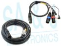 MQBAC-10RMP | Beta Snake Cable With 7pin XLR Break Away, Complete (Camera & Mixer En