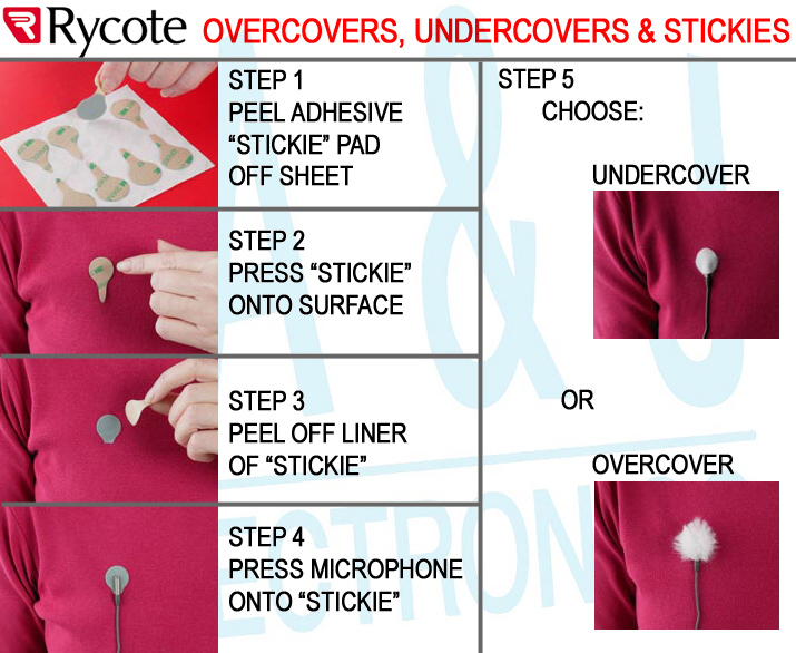 Using Undercovers, Overcovers & Stickies